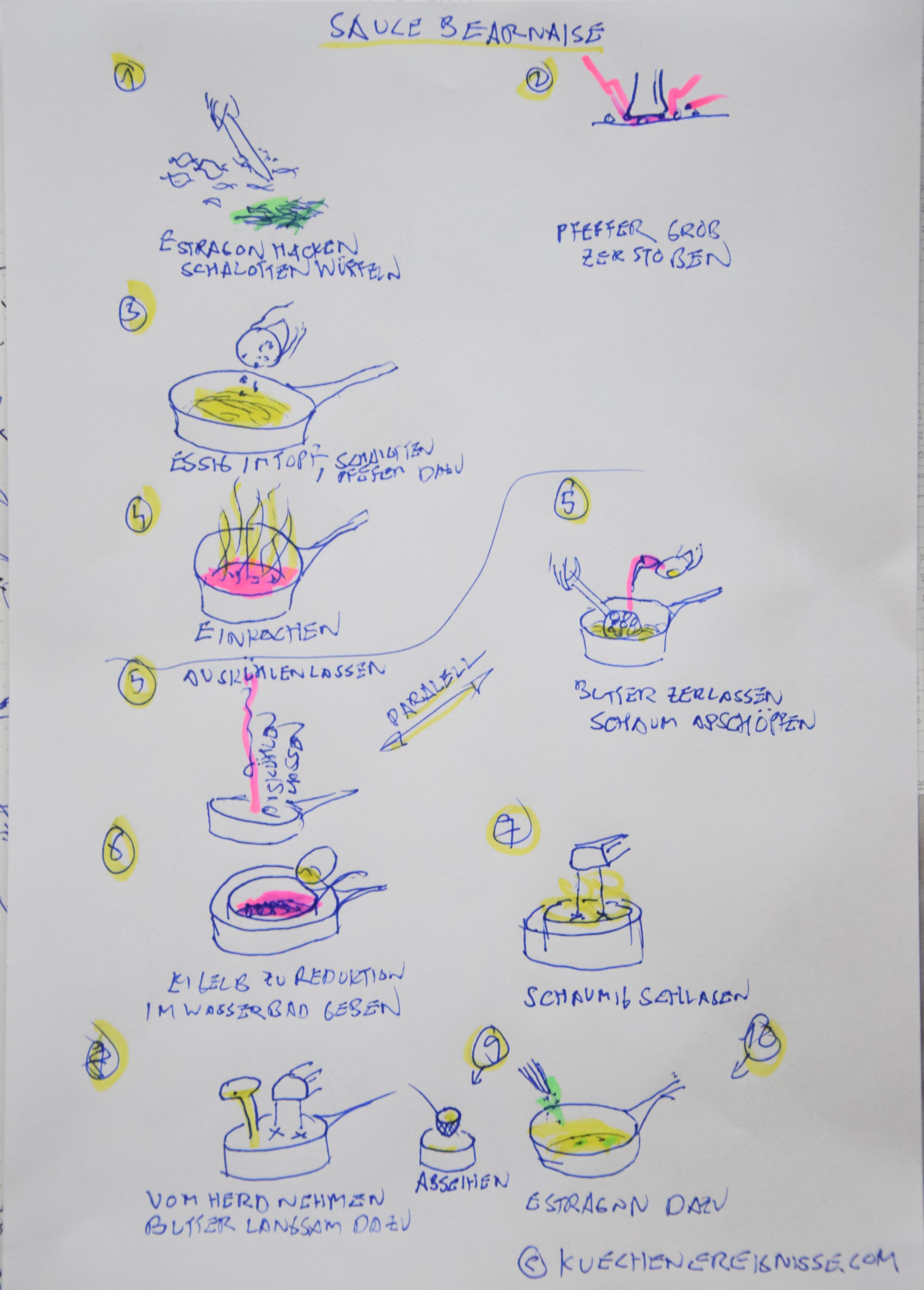 Spargel mit Sauce béarnaise (14).jpg